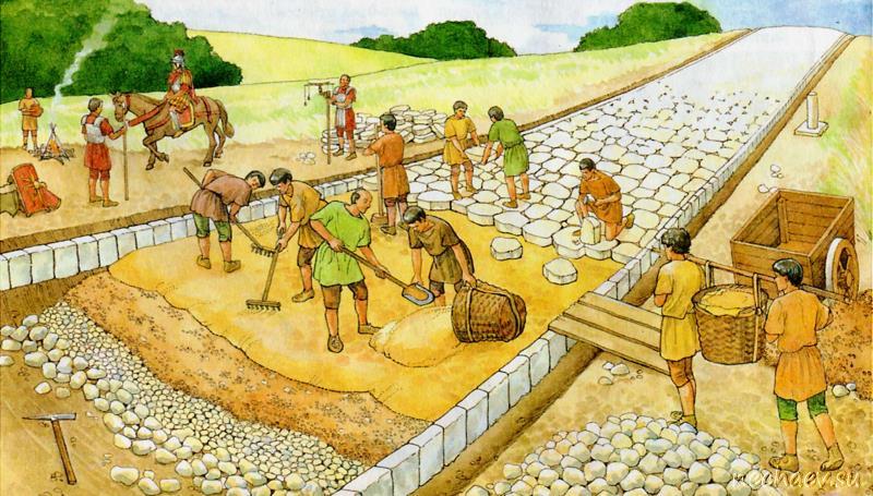 Дорога в Древнем Риме