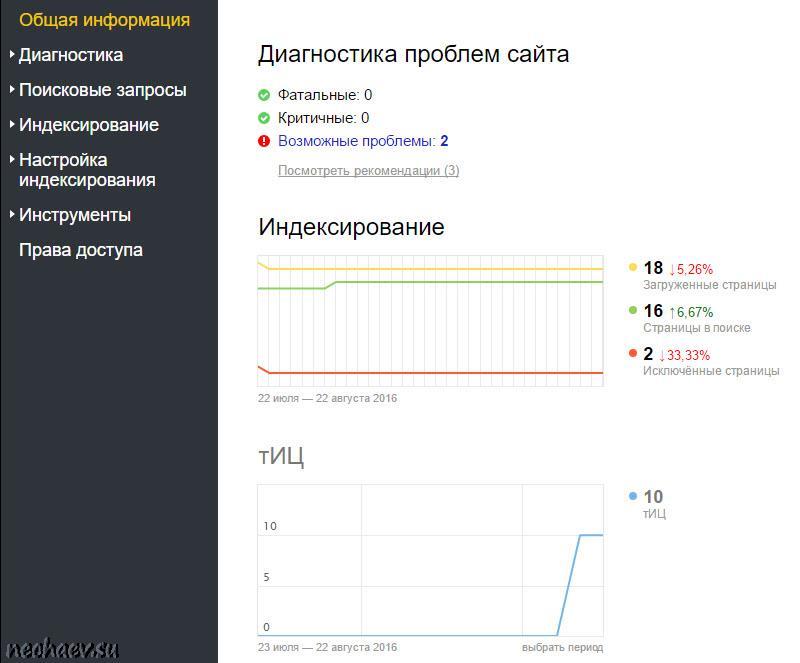 ТИЦ 10 Яндекс