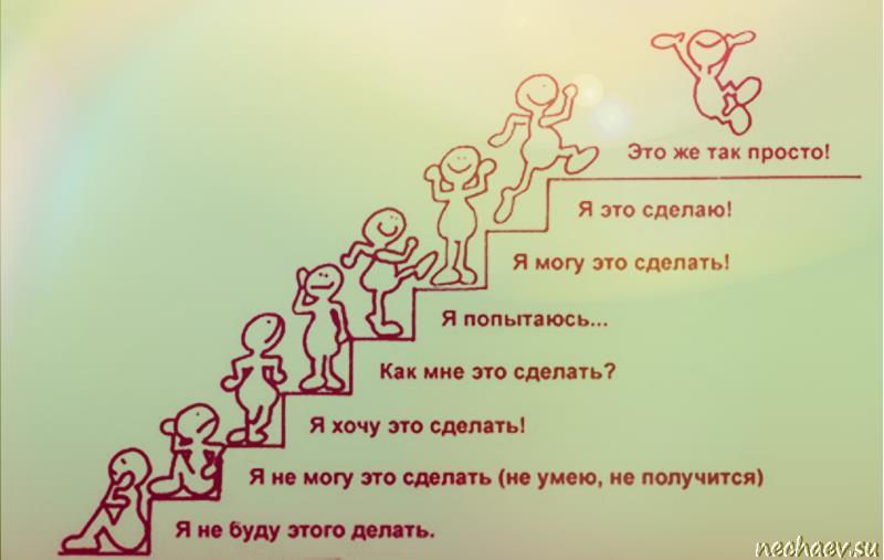 """Лестница """"хочу - могу"""""""