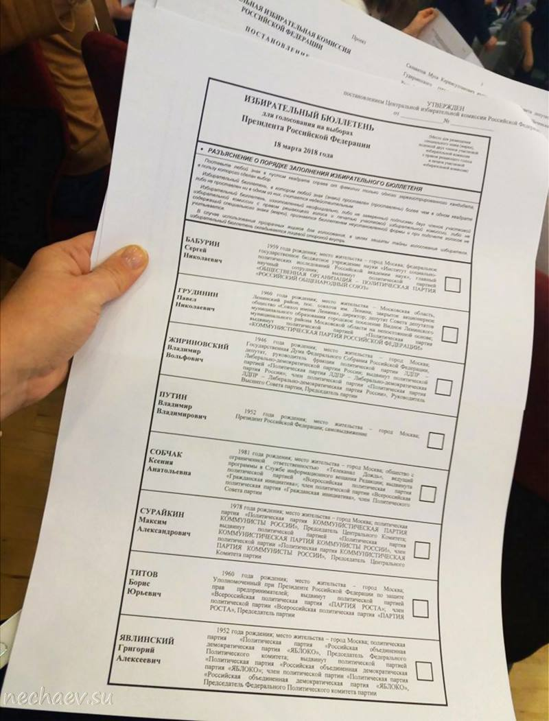 Избирательный бюллетень в руке